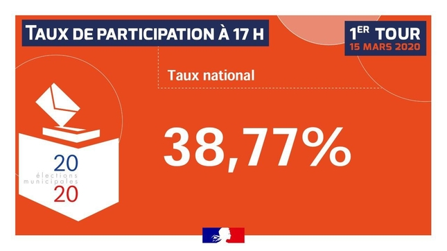 infographie-taux17H