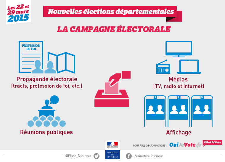 Comment a marche d partementales 2015 archives for Interieur gouv elections