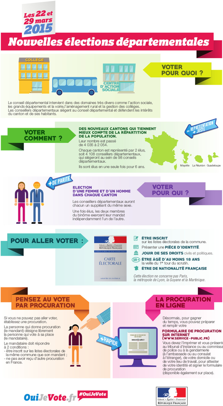 Infographie g n rale d partementales 2015 760 px for Elections ministere interieur