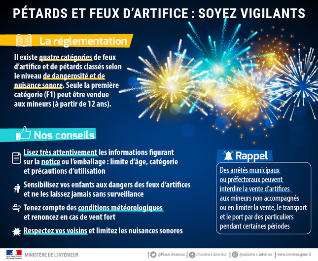 Feux d'artifice et pétards