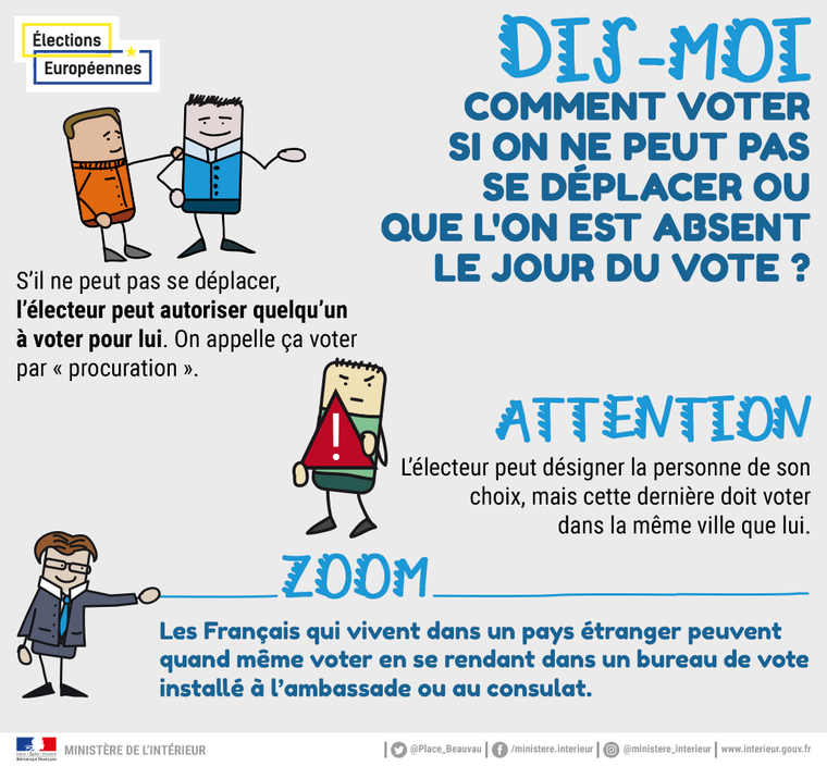 Comment voter si on est absent?