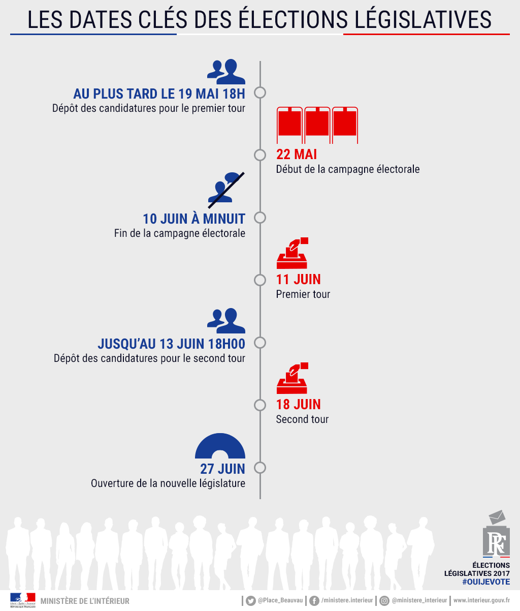 Les dates cl s lections l gislatives 2017 lections citoyennet nos infographies - Dates elections presidentielles france ...