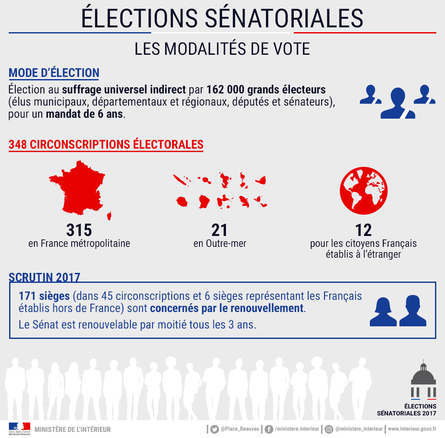 Lections s natoriales 2017 lections citoyennet nos for Elections interieur gouv fr