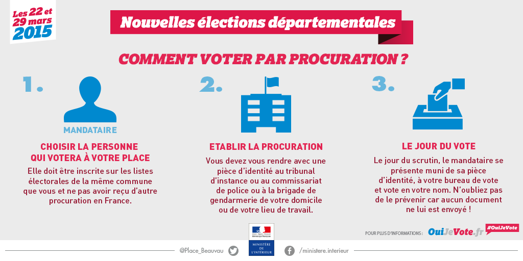 Procuration 1 d partementales 2015 elections for Interieur gouv elections