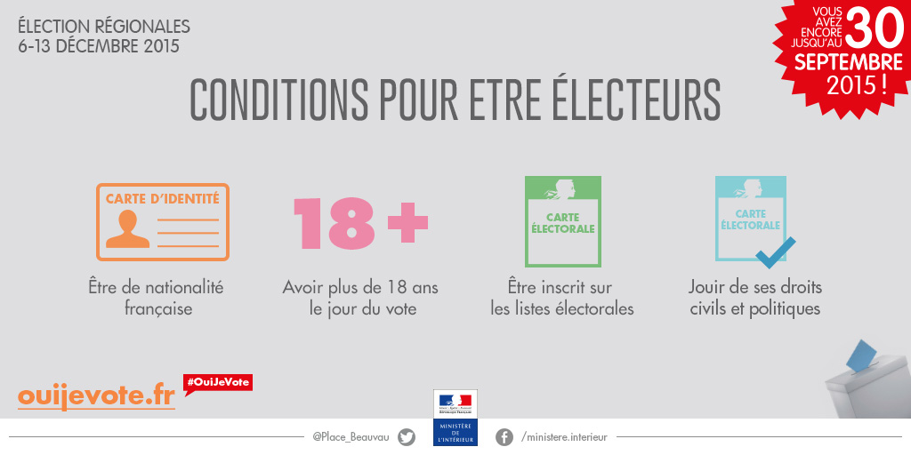 Interieur gouv fr elections 28 images 201 lections l for Elections interieur gouv fr