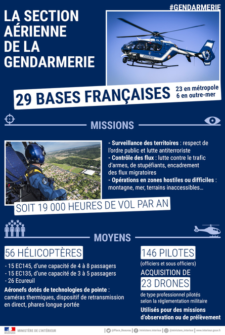La section aérienne de la gendarmerie
