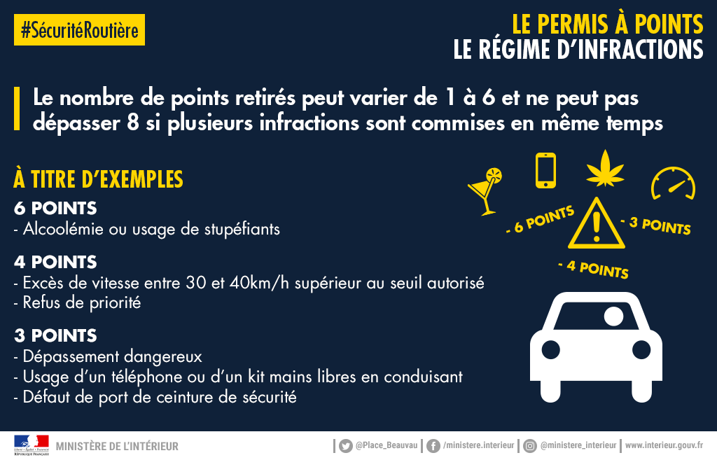 le permis points le rgime dinfractions