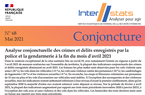 Interstats Conjoncture N° 68 - Mai 2021